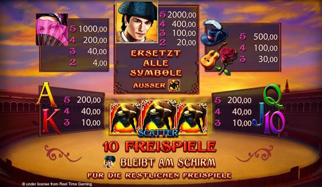 free slots online for fun online book of ra spielen