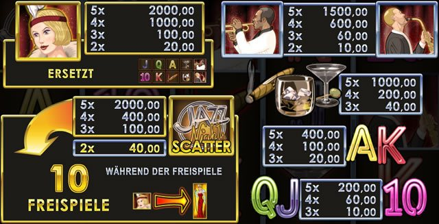 Boom Brothers - spil online video slots