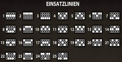 online slots echtgeld mobile casino deutsch