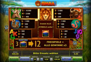 African Simba Tabelle