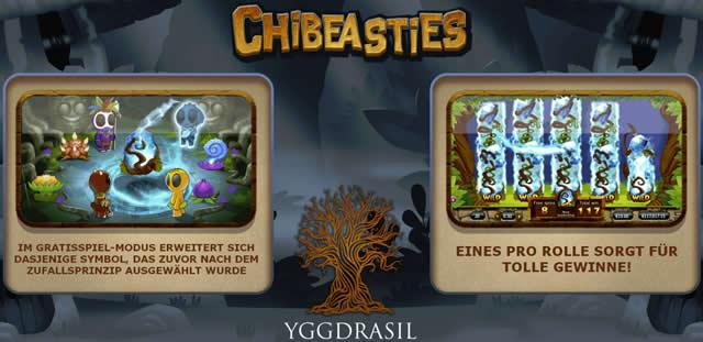 Chibeasties Features