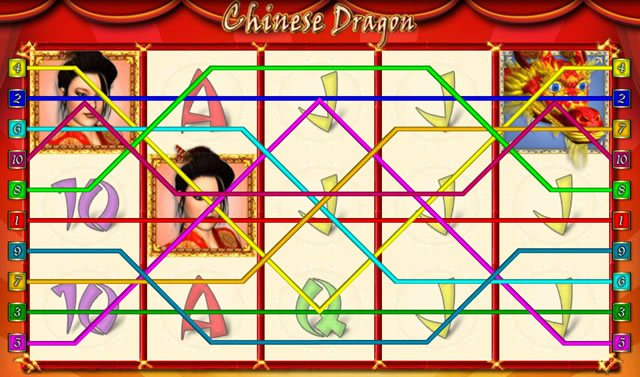 Chinese Dragon Funktion