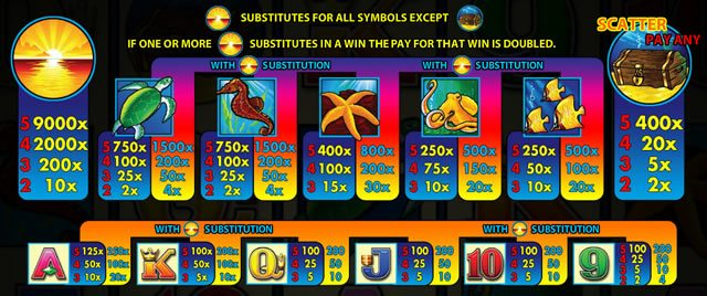 Dolphin Treasure Paytable