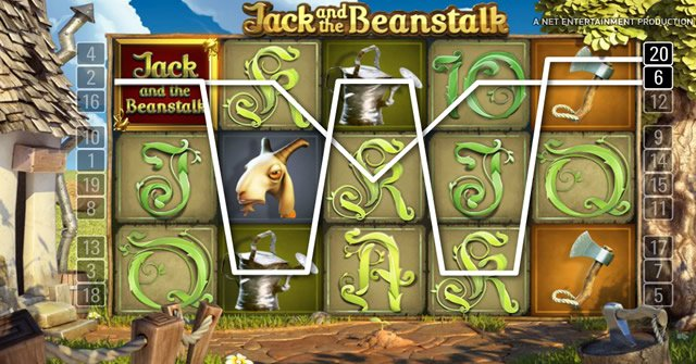 Jack and the Beanstalk Gewinn Linien