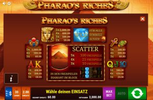 Pharaos Riches Tabelle