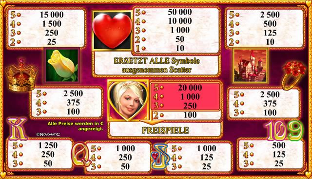 Queen of Hearts Gewinnplan