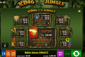 Tabelle King of the Jungle