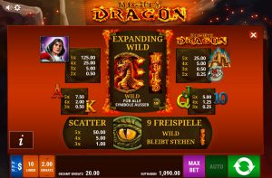 Tabelle Mighty Dragon