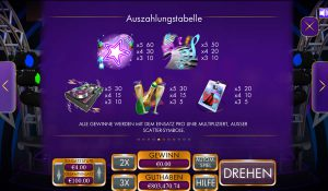 Tabelle Schlager Millions