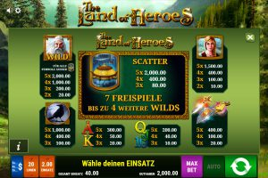 Tabelle The Land of Heroes Bild