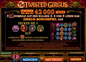 Tabelle The Wicked Circus