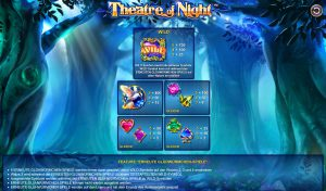 Tabelle Theatre of Night