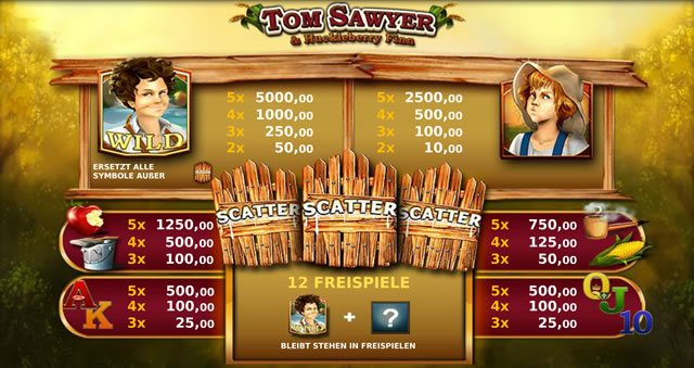Tom Sawyer Huckleberry Finn Gewinnplan