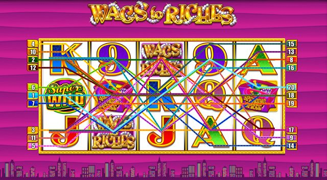 wags to riches spielautomat